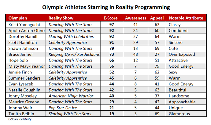 Reality_Show_Olympians