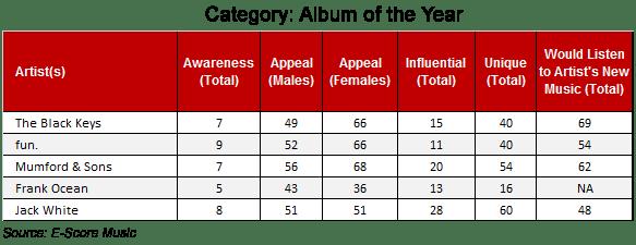 album_of_the_year