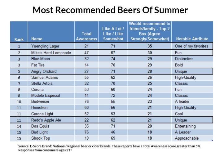 FINAL-Summer-Beer