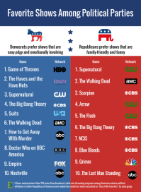 Copy-of-Favorite-Shows-Among-Political-Parties.png