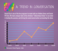 A-Trend-in-Conversation-Cable-PFI-(1).png