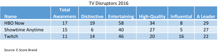 TV-Disruptors-2016.png