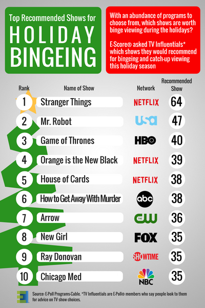 Top Recommended Shows for Holiday Bingeing (1).png