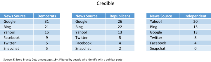 Credible-Search-Sources.png