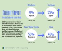Ciroc%2FJim Beam Celeb Brand Pairing (1).png