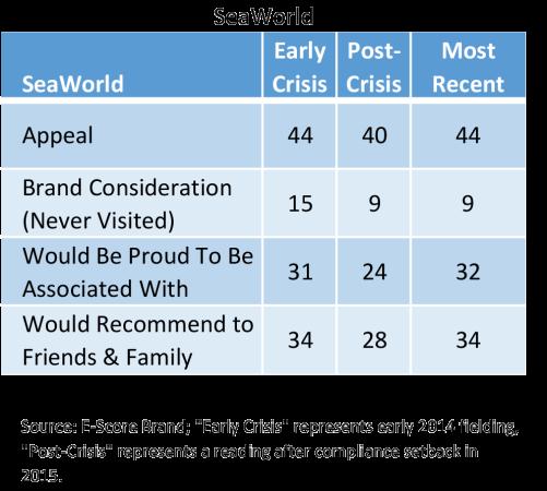 SeaWorld-Crisis-Management.png