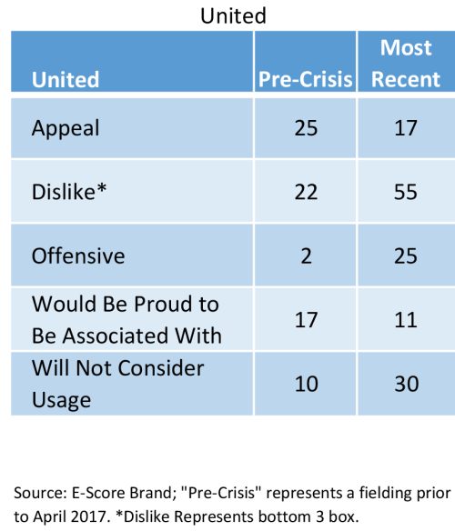 United-Crisis-Management.png
