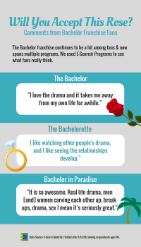 Bachelor%2Fette Quotes.png