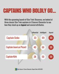 Star Trek Captains.png