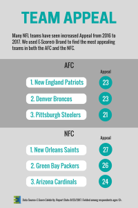 AFC NFC.png
