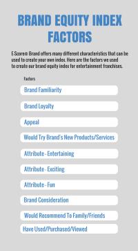 Index Factors.png