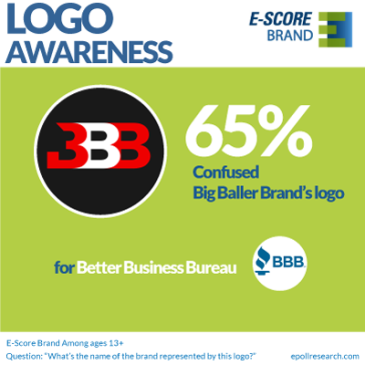 bbb-graphic